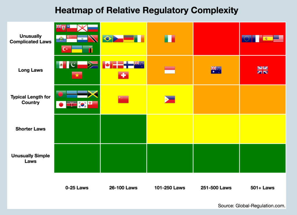 Climate Change Laws Heatmap